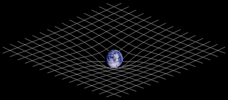 Two-dimensional visualisation of space-time distortion. The presence of matter changes the geometry of spacetime, this (curved) geometry being interpreted as gravity.