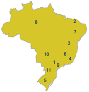 Portuguese dialects of Brazil