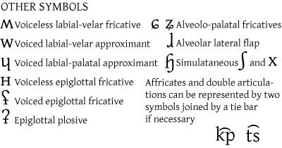 International Phonetic Alphabet - Academic Kids