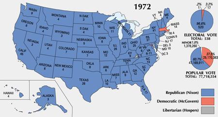 U.S. presidential election, 1972 - Academic Kids on