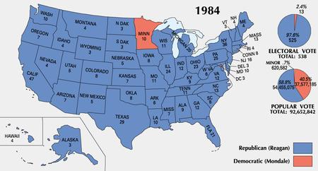 U.S. presidential election, 1984 - Academic Kids